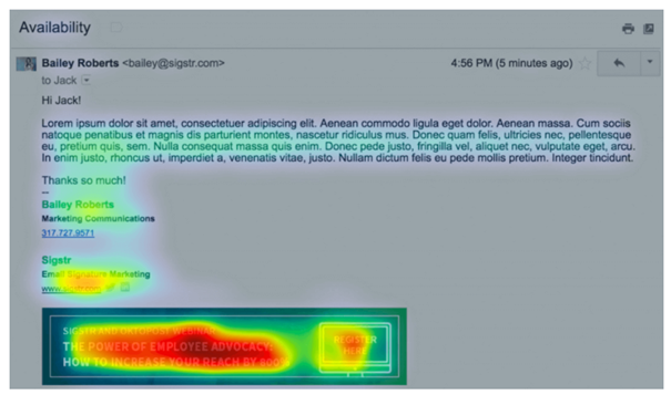 """Extrait de """"The Science of email signatures"""" by Eyequant et Sigstr"""